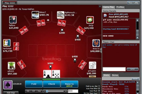 Can't Make the WSOP This Year?  Try Bodog Poker Instead