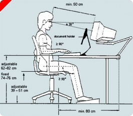 Repetitive Strain Injury (RSI) - Pappe_Ruk
