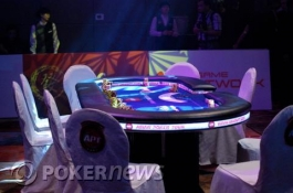 From the Big Screen to the Final Table: Avatar