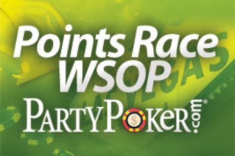 Promoção Exclusiva - Pacote WSOP de $16,000, Começa a 1 de Maio!