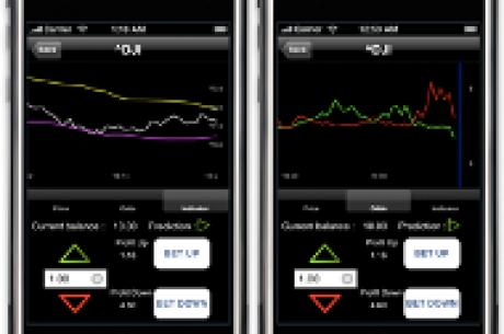 Betfair запустил приложение для iPhone: ставки на спорт...