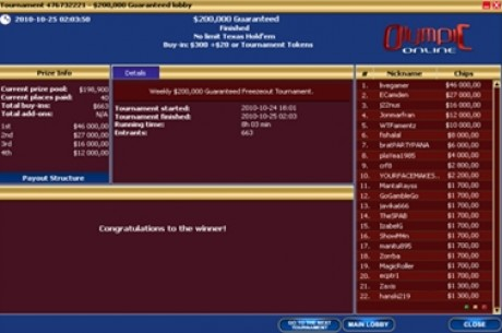 Pärnu netipokkerimängija võitis 16 000 dollarit