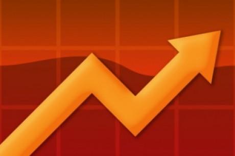 Trendy i zmiany w pokerze 2011