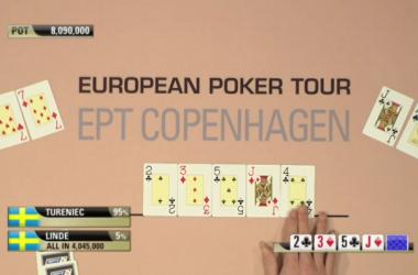 Tureniec vann, Linde tvåa i PokerStars EPT Köpenhamn 2011