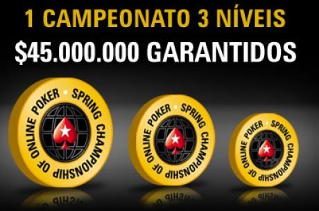 Calendário Spring Championship Of Online Poker 2011