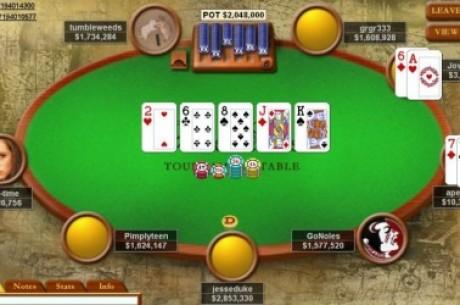 Sytuacja pokera w krajach Unii Europejskiej - część III