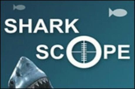 Sharkscope deja de ofrecer datos de Full Tilt Poker
