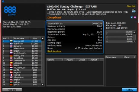Avenger655 удари $100,000 Sunday Challenge в 888 мрежата