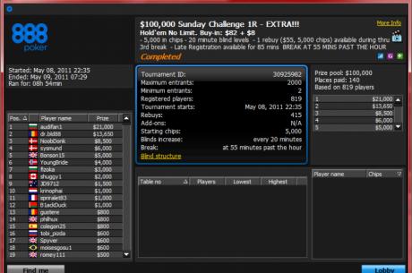 Пак българска победа в $100К на 888, този път за аudifan1