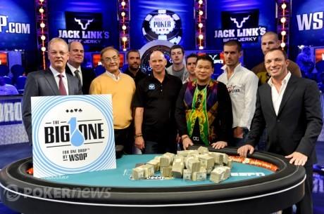 Spēlētāju reakcija uz $1 miljona turnīru