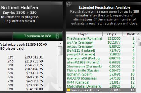 trionojnika продължава напред в WCOOP-22 $530 NL Hold'em