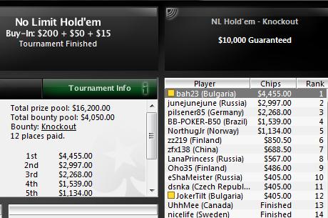 Солидни победи за bah23 ($4,455) и kosev91 ($1,705)