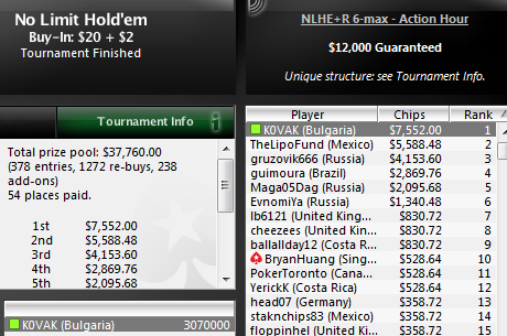 K0VAK с нова победа в PokerStars и $7,552 печалба