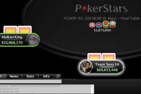 $40,747 и трето място за MalkierKing в TCOOP №1 $22 NL Hold'em [6-Max]