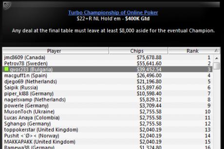 $39,452 и трето място за qvor233 в TCOOP №7