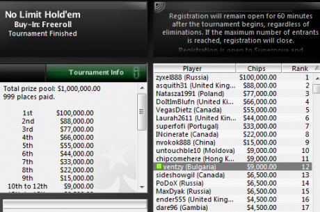 ventzy прибра $9,000 от VIP $1,000,000 фрийрола на PokerStars, много...