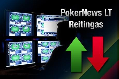 PokerNews LT Reitingas: 2012m. pirmo ketvirčio lyderis - Diodukas