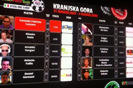 Polgár Kriszta 6. helyen állt a Peoples Poker Tour Kranjska Gora főversenyén