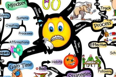 Управлявате ли правилно и ефективно времето си за...