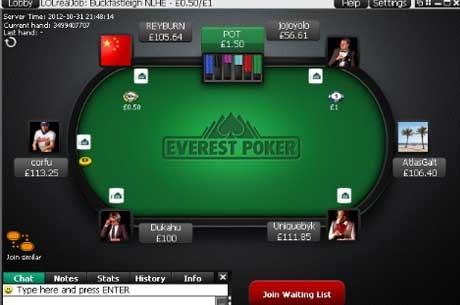 Po Pridruživanju Everest Pokera iPoker Mreža Povećala Saobraćaj za 15%