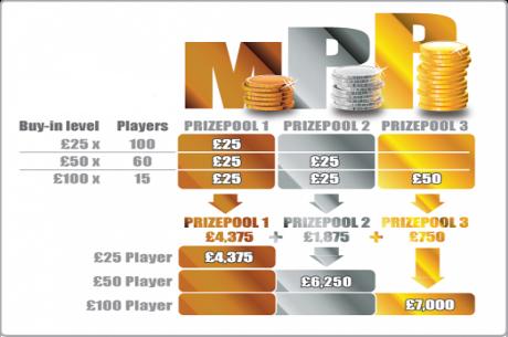 Clubillion casino 777 slots