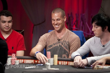 The Online Railbird Report: Antonius Extends Lead Against Cao in $1 Million Challenge