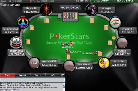 扑克之星7周年纪念赛再创历史