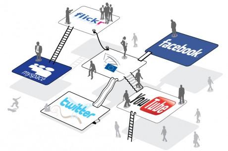 Operatorzy z portali społecznościowych nie zarobią na ofercie real-money?