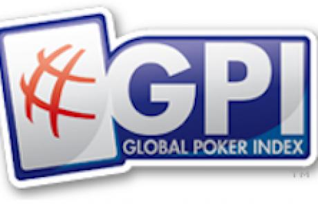Мерсье остался первым в рейтинге GPI