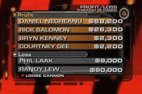 The Big Game 2 osa 7: Phil Laak hakkab tööle