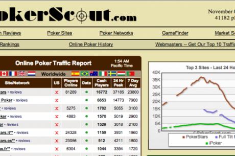 PokerScout: трафик онлайн-кэша растет третью неделю...