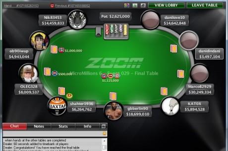 MarcoB2929 Vence Evento 29 do Micro Millions 6 na PokerStars ($6,200)