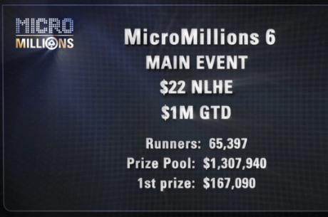Main Event i Sunday Storm z Micro Millions VI do obejrzenia u nas!