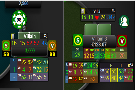 Pro Poker HUD : Le premier HUD dynamique et intuitif spécial MTT