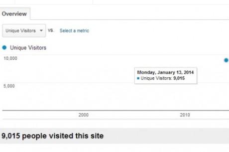 Madis Müür meelitas PokerNews.ee lehele üle 15 000 lugeja!