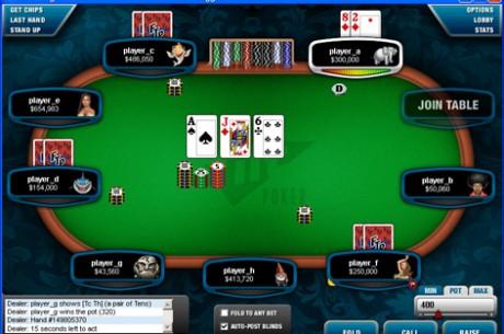 thecortster & Crazy Elior São os Maiores Vencedores do Dia na Full Tilt & PokerStars