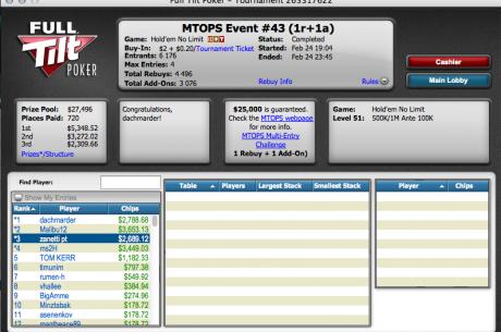 MTOPS: zanetti_pt foi Terceiro no Evento #43 ($2,689)