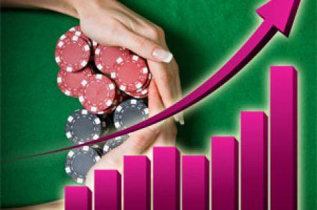 Návštěvnost pokeru napříč světěm