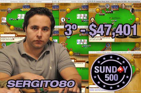 Sérgio Coutinho 3º no Sunday 500 ($47,401); Joel Dias Vence $215 Rebuys ($18,250) & Mais