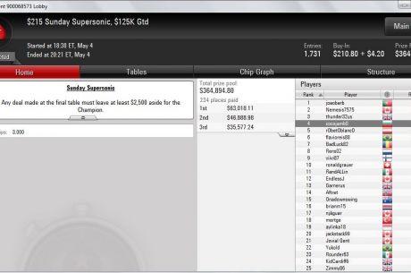 Четвърто място и $25К за Огнян Димов в $215 Sunday Supersonic и...