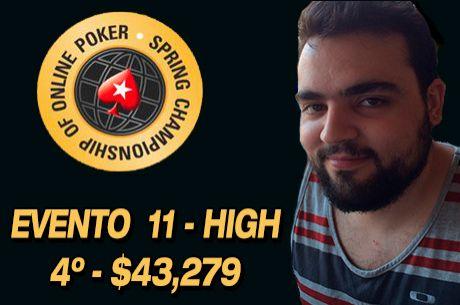 """Rui """"sousinha23"""" Sousa 5º no Evento #11 High do SCOOP ($43,279)"""