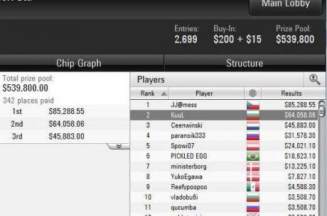 Второ място за Димитър Данчев в SCOOP 21M и победа за...