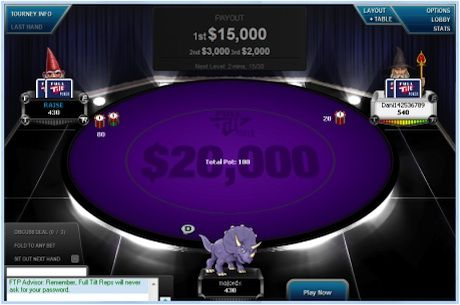 23-Year-Old Russian Student Turns $10 into $15,000 on Full Tilt Poker