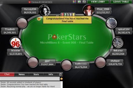 PokerStars MicroMillions 8: шесть чемпионов из России за 35...