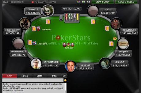 PokerStars MicroMillions 8: разгромная победа россиян