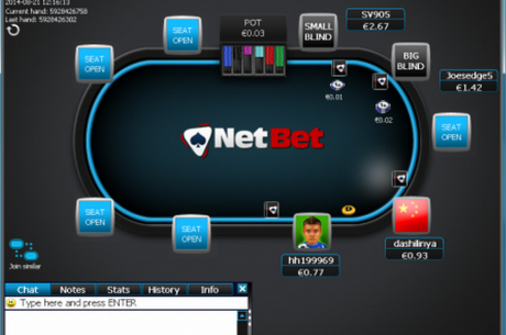 Poker770 Migrates to the NetBet Poker Platform