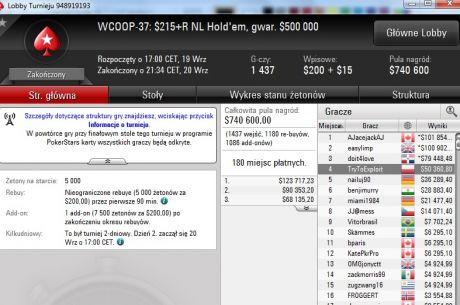 TryToExploit czwarty w Evencie37 WCOOP, zgarnia kolejne 50 000$!