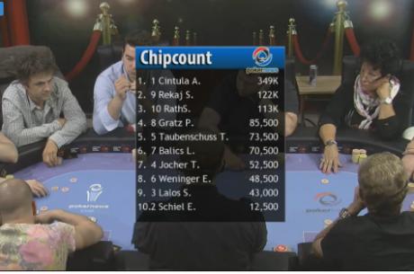 Sledujte živý prenos z finále Main Eventu Pokernews Cup-u