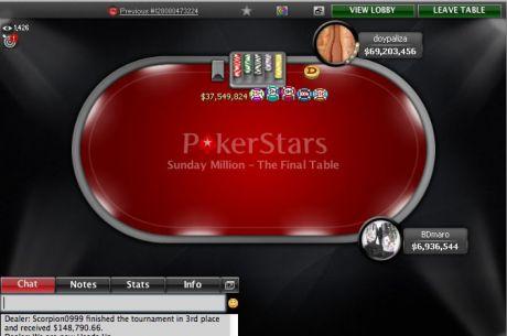 """El argentino Fabian Castro """"doypaliza""""se llevó el Sunday Million de PokerStars"""