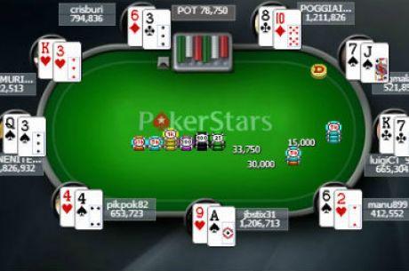La Domenica del Poker: I Migliori Tornei Online del Fine Settimana